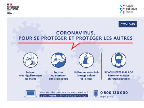 Recommandatons_gestes_barrière_Coronavirus_France-1024x768